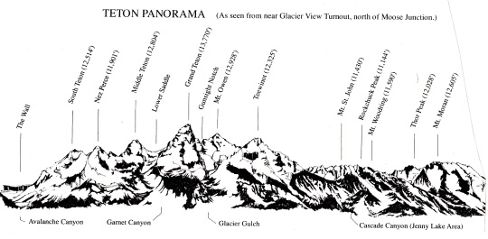Grand Teton Mt Names