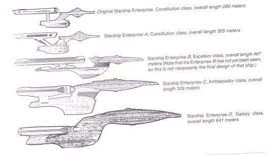 The Enterprise over the Years, from The Star Trek Encyclopedia